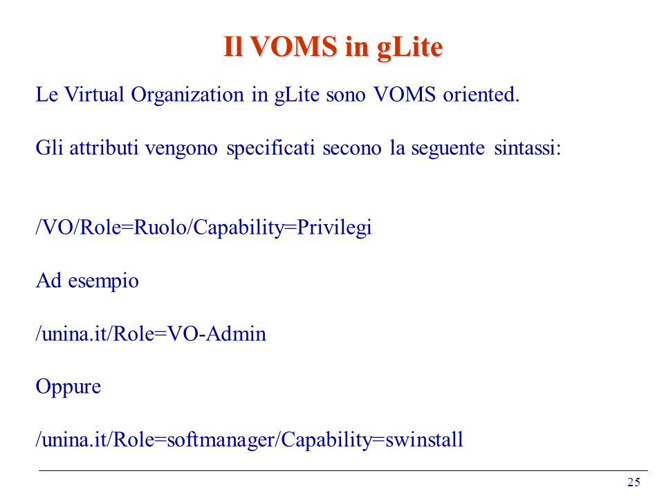 25 Il VOMS in gLite Le Virtual Organization in gLite sono VOMS oriented. Gli attributi vengono specificati secono la seguente sintassi: /VO/Role=Ruolo