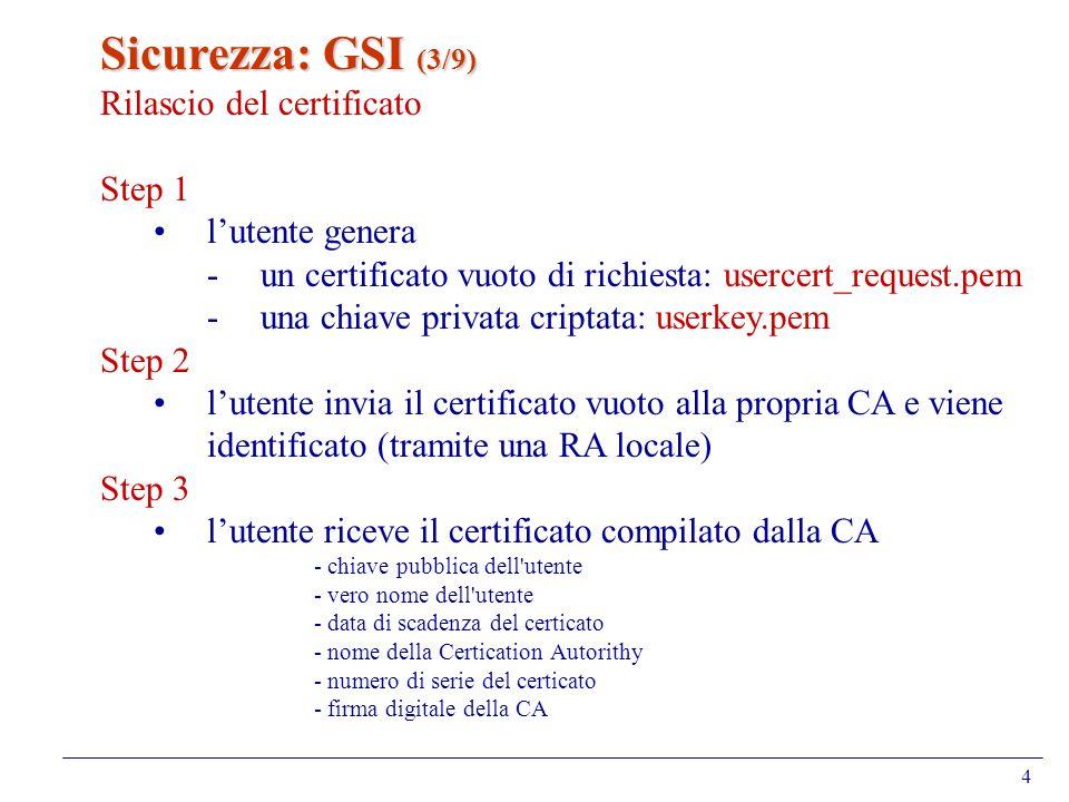 4 Sicurezza: GSI (3/9) Rilascio del certificato Step 1 lutente genera -un certificato vuoto di richiesta: usercert_request.pem -una chiave privata cri