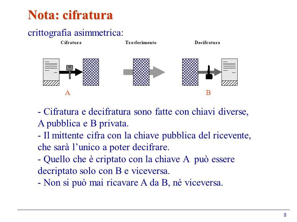 8 Nota: cifratura - Cifratura e decifratura sono fatte con chiavi diverse, A pubblica e B privata. - Il mittente cifra con la chiave pubblica del rice