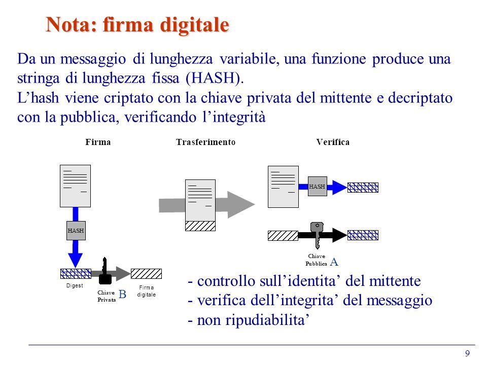9 Nota: firma digitale - controllo sullidentita del mittente - verifica dellintegrita del messaggio - non ripudiabilita B A Da un messaggio di lunghez