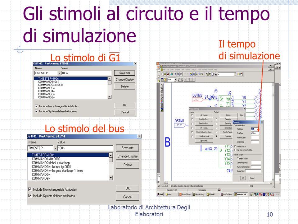 Laboratorio di Architettura Degli Elaboratori10 Gli stimoli al circuito e il tempo di simulazione Lo stimolo di G1 Lo stimolo del bus Il tempo di simu