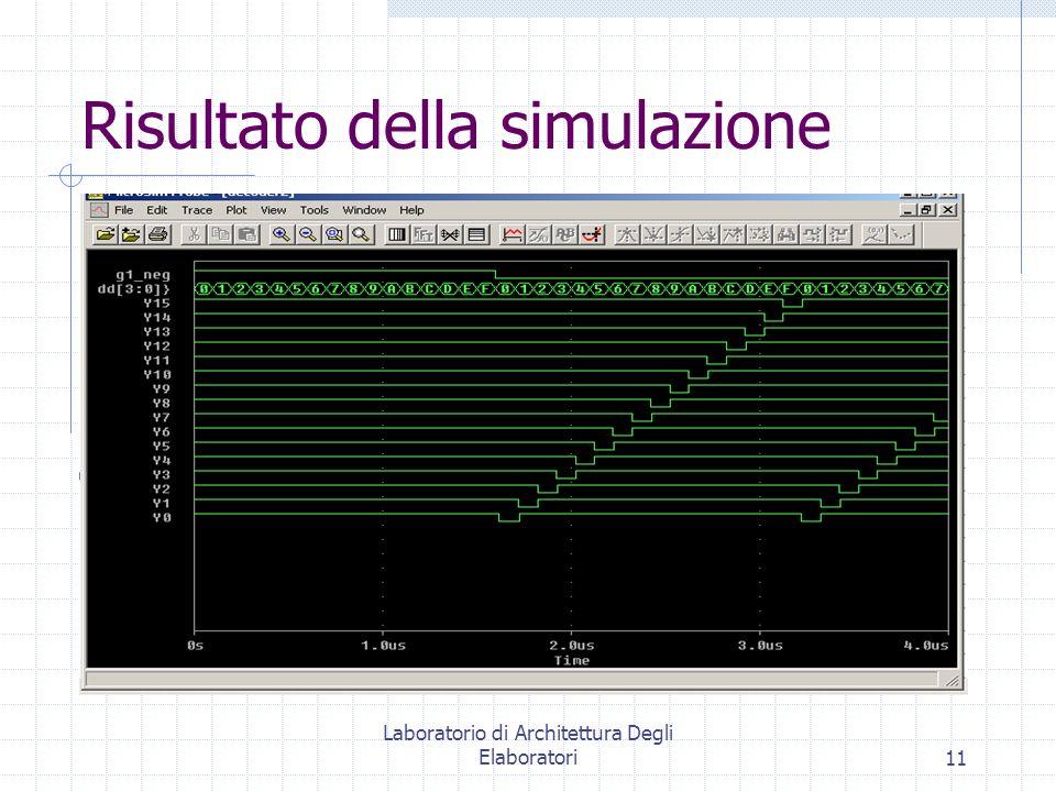 Laboratorio di Architettura Degli Elaboratori11 Risultato della simulazione