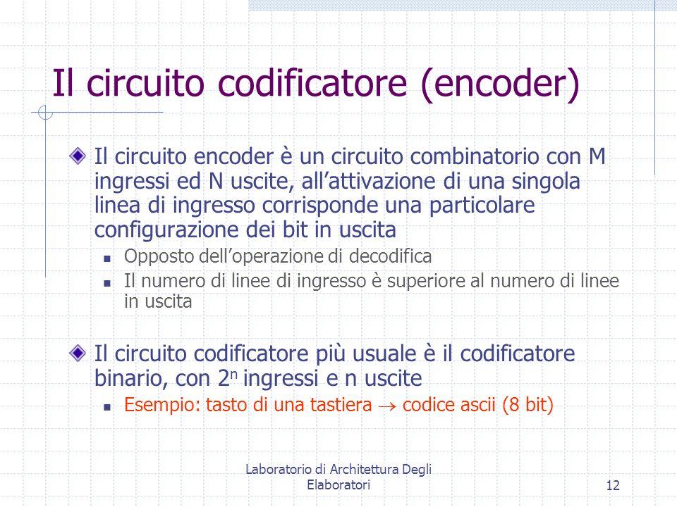 Laboratorio di Architettura Degli Elaboratori12 Il circuito codificatore (encoder) Il circuito encoder è un circuito combinatorio con M ingressi ed N