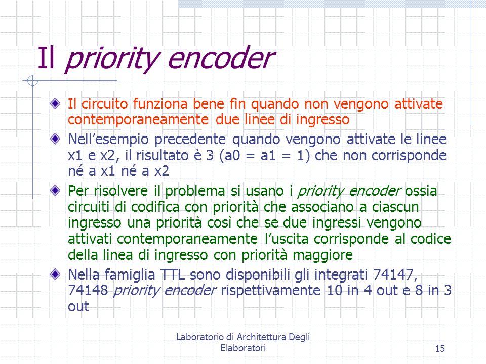 Laboratorio di Architettura Degli Elaboratori15 Il priority encoder Il circuito funziona bene fin quando non vengono attivate contemporaneamente due l