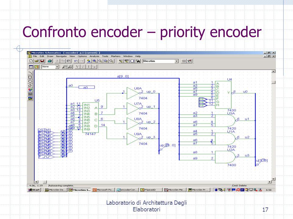 Laboratorio di Architettura Degli Elaboratori17 Confronto encoder – priority encoder