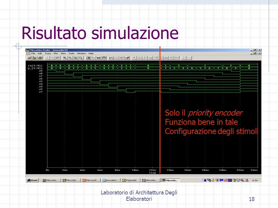 Laboratorio di Architettura Degli Elaboratori18 Risultato simulazione Solo il priority encoder Funziona bene in tale Configurazione degli stimoli
