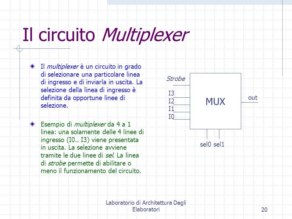 Laboratorio di Architettura Degli Elaboratori20 Il circuito Multiplexer Il multiplexer è un circuito in grado di selezionare una particolare linea di