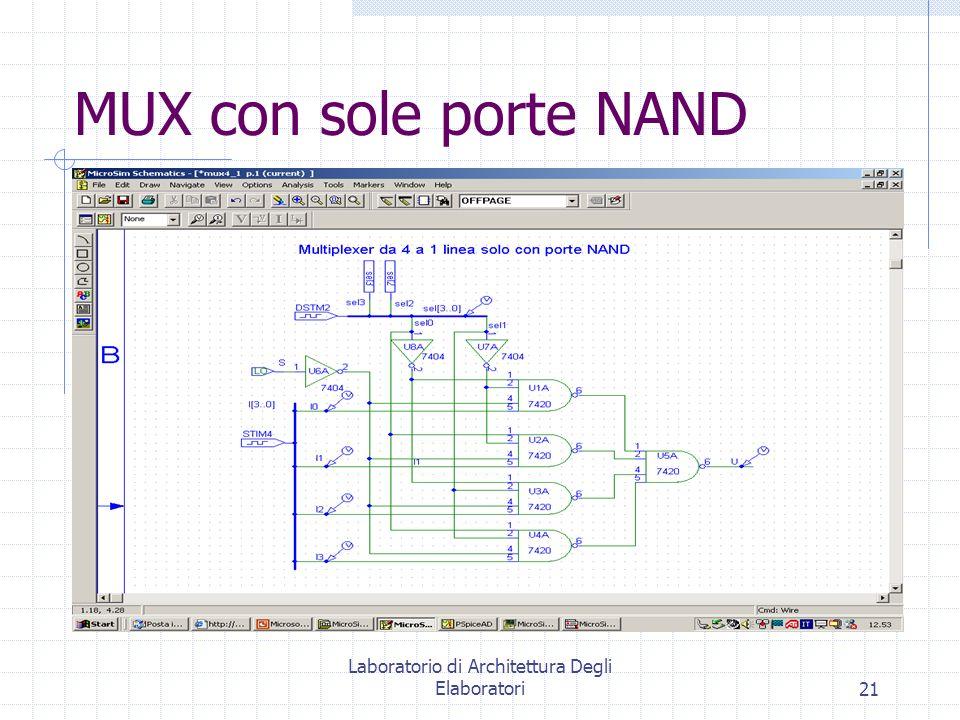 Laboratorio di Architettura Degli Elaboratori21 MUX con sole porte NAND