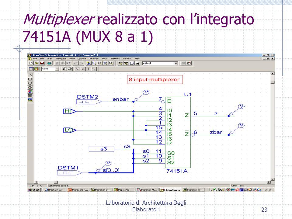 Laboratorio di Architettura Degli Elaboratori23 Multiplexer realizzato con lintegrato 74151A (MUX 8 a 1)