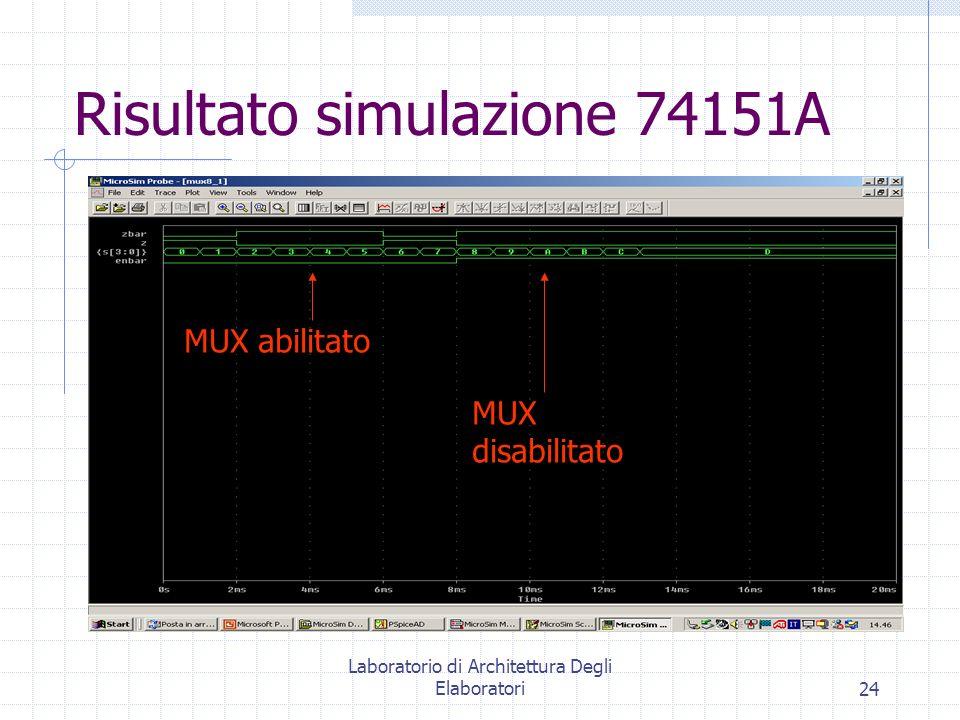 Laboratorio di Architettura Degli Elaboratori24 Risultato simulazione 74151A MUX abilitato MUX disabilitato