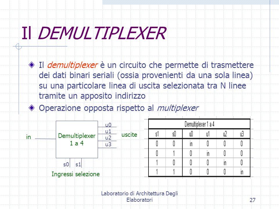 Laboratorio di Architettura Degli Elaboratori27 Il DEMULTIPLEXER Il demultiplexer è un circuito che permette di trasmettere dei dati binari seriali (o