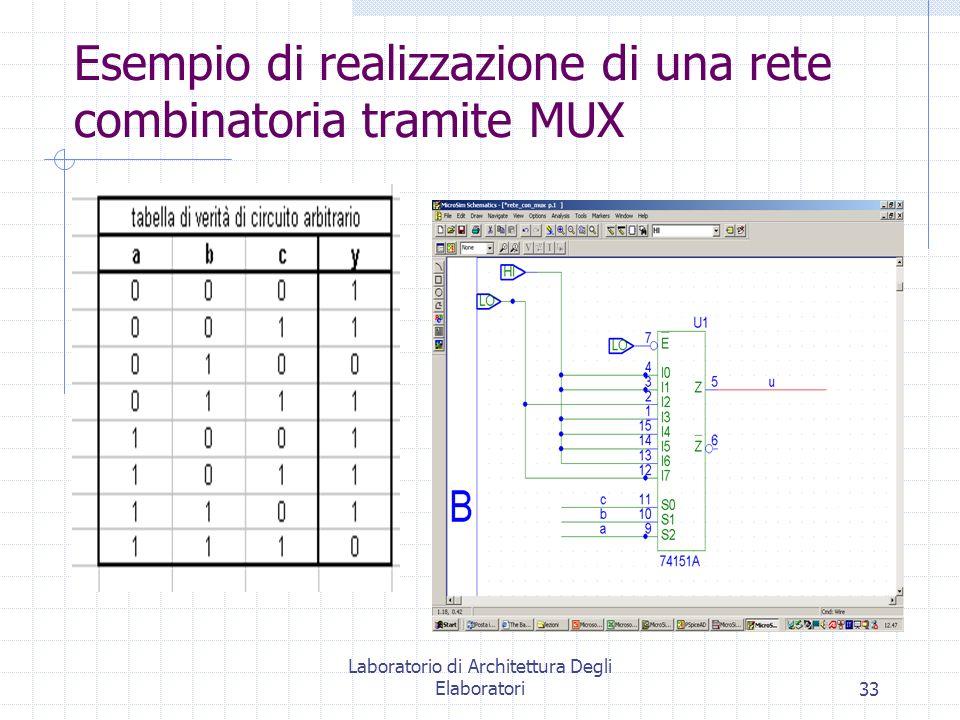 Laboratorio di Architettura Degli Elaboratori33 Esempio di realizzazione di una rete combinatoria tramite MUX