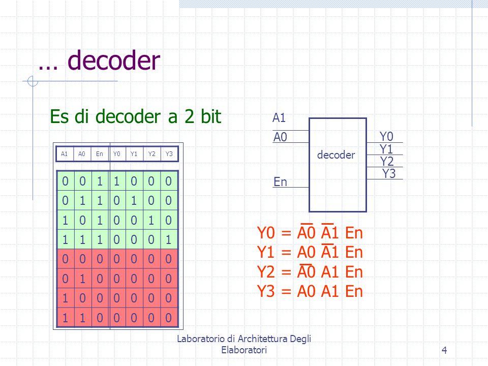 Laboratorio di Architettura Degli Elaboratori4 … decoder Es di decoder a 2 bit 0011000 0110100 1010010 1110001 0000000 0100000 1000000 1100000 A1 A0 E