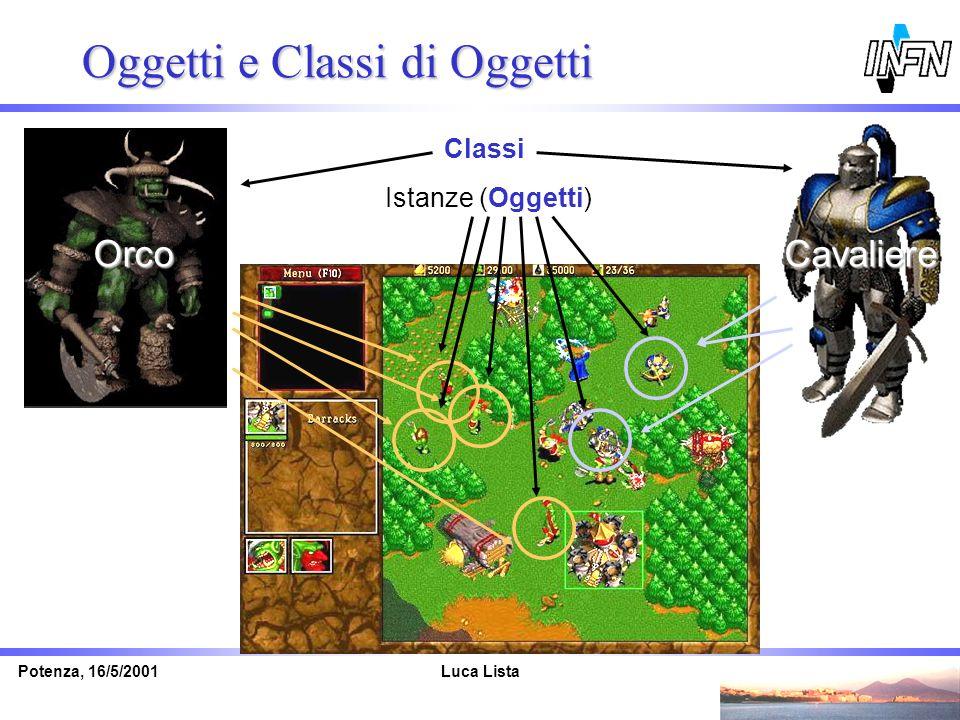 Luca ListaPotenza, 16/5/2001 Oggetti e Classi di Oggetti OrcoCavaliere Classi Istanze (Oggetti)