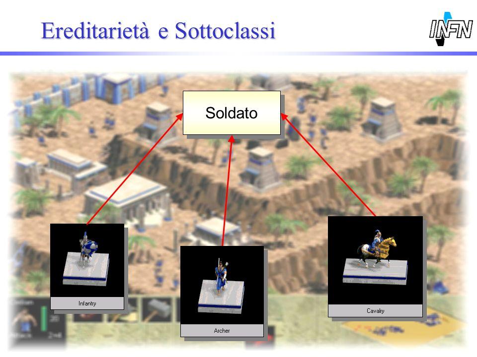 Luca ListaPotenza, 16/5/2001 Ereditarietà e Sottoclassi SoldatoSoldato