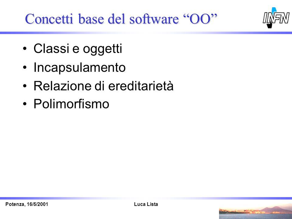 Luca ListaPotenza, 16/5/2001 Concetti base del software OO Classi e oggetti Incapsulamento Relazione di ereditarietà Polimorfismo