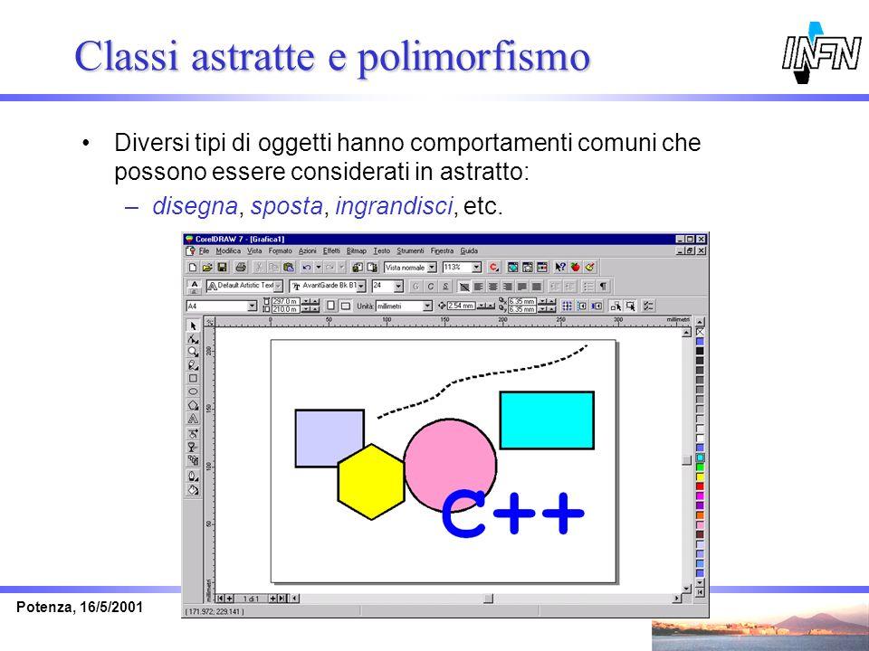 Luca ListaPotenza, 16/5/2001 Classi astratte e polimorfismo Diversi tipi di oggetti hanno comportamenti comuni che possono essere considerati in astra