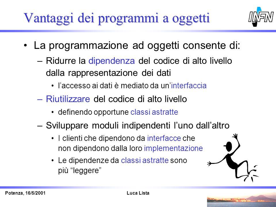 Luca ListaPotenza, 16/5/2001 Vantaggi dei programmi a oggetti La programmazione ad oggetti consente di: –Ridurre la dipendenza del codice di alto live