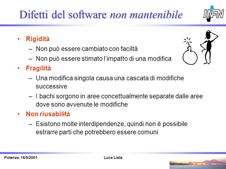 Luca ListaPotenza, 16/5/2001 Difetti del software non mantenibile Rigidità –Non può essere cambiato con faciltà –Non può essere stimato limpatto di un