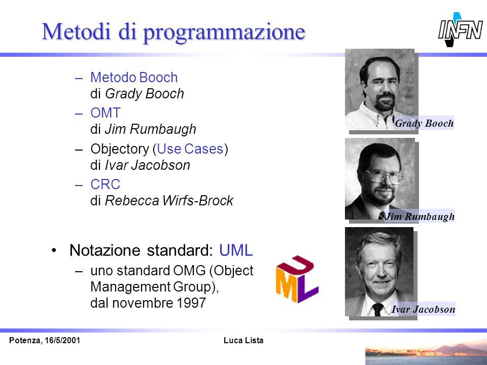 Luca ListaPotenza, 16/5/2001 Metodi di programmazione –Metodo Booch di Grady Booch –OMT di Jim Rumbaugh –Objectory (Use Cases) di Ivar Jacobson –CRC d
