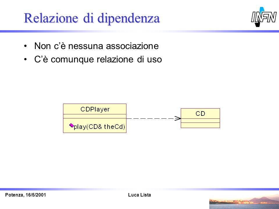 Luca ListaPotenza, 16/5/2001 Relazione di dipendenza Non cè nessuna associazione Cè comunque relazione di uso