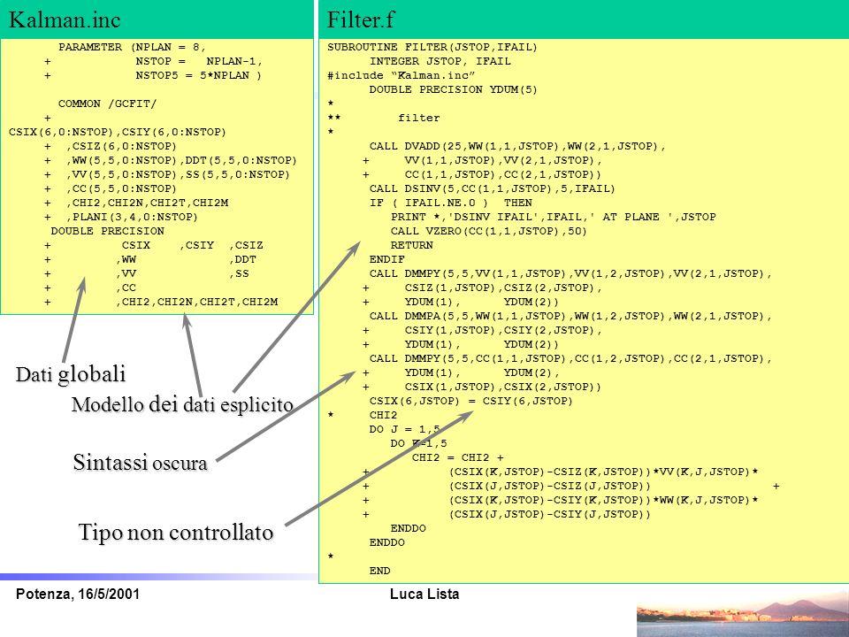 Luca ListaPotenza, 16/5/2001 PARAMETER (NPLAN = 8, + NSTOP = NPLAN-1, + NSTOP5 = 5*NPLAN ) COMMON /GCFIT/ + CSIX(6,0:NSTOP),CSIY(6,0:NSTOP) +,CSIZ(6,0