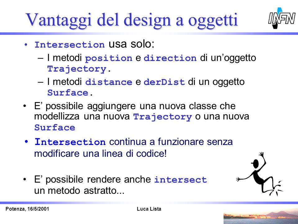 Luca ListaPotenza, 16/5/2001 Vantaggi del design a oggetti Intersection usa solo: –I metodi position e direction di unoggetto Trajectory. –I metodi di