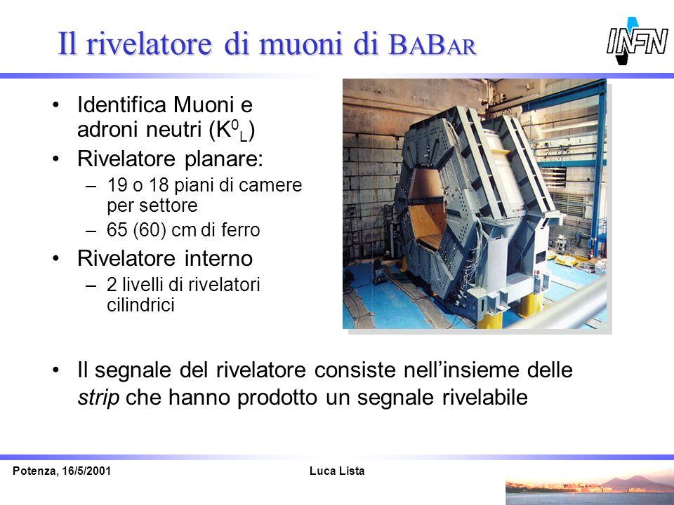 Luca ListaPotenza, 16/5/2001 Il rivelatore di muoni di B A B AR Identifica Muoni e adroni neutri (K 0 L ) Rivelatore planare: –19 o 18 piani di camere