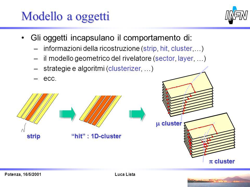Luca ListaPotenza, 16/5/2001 Modello a oggetti Gli oggetti incapsulano il comportamento di: – informazioni della ricostruzione (strip, hit, cluster,…)