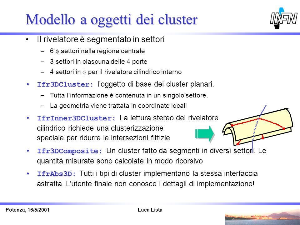 Luca ListaPotenza, 16/5/2001 Modello a oggetti dei cluster Il rivelatore è segmentato in settori –6 settori nella regione centrale –3 settori in ciasc