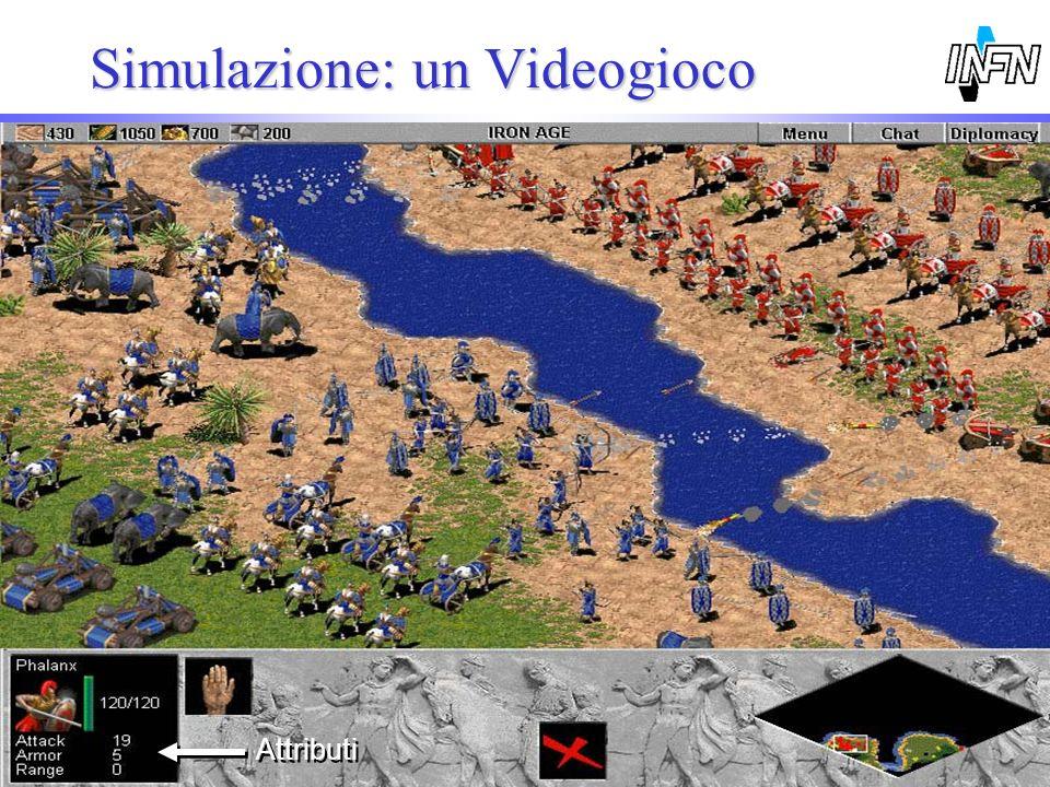 Luca ListaPotenza, 16/5/2001 Simulazione: un Videogioco Attributi