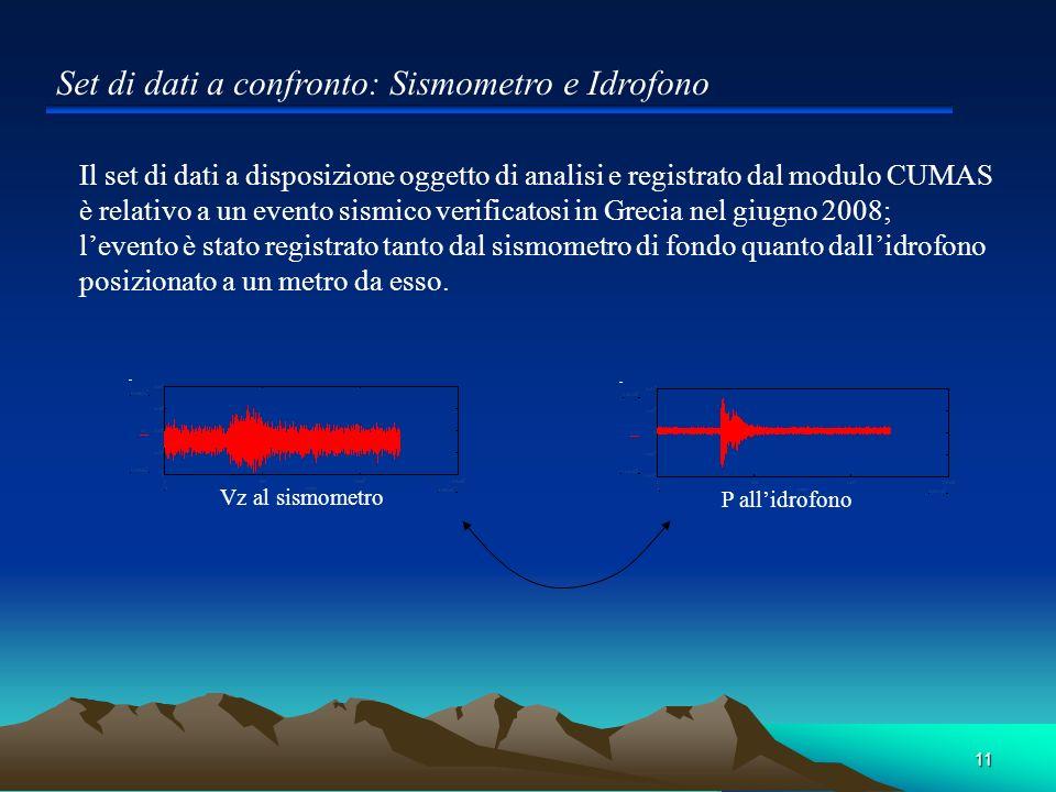 11 Set di dati a confronto: Sismometro e Idrofono Il set di dati a disposizione oggetto di analisi e registrato dal modulo CUMAS è relativo a un event