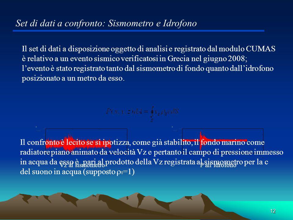 12 Set di dati a confronto: Sismometro e Idrofono Il set di dati a disposizione oggetto di analisi e registrato dal modulo CUMAS è relativo a un event