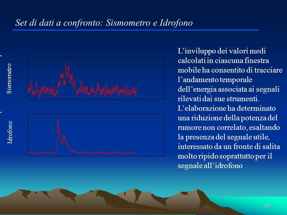 16 Set di dati a confronto: Sismometro e Idrofono Sismometro Idrofono Linviluppo dei valori medi calcolati in ciascuna finestra mobile ha consentito d