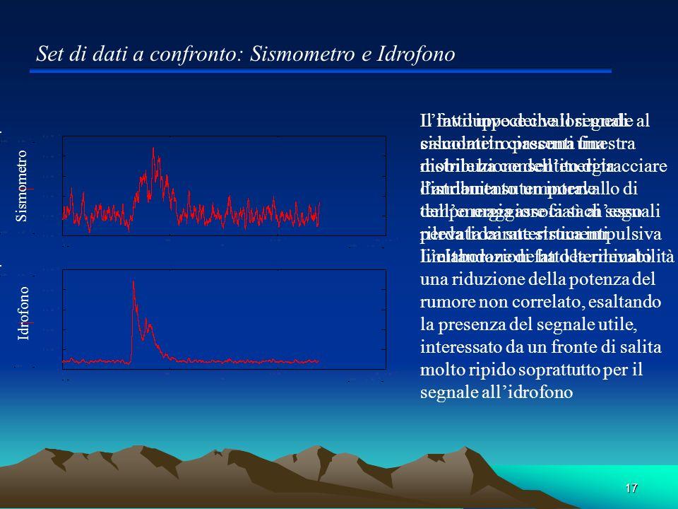 17 Set di dati a confronto: Sismometro e Idrofono Sismometro Idrofono Il fatto invece che il segnale al sismometro presenti una distribuzione dellener