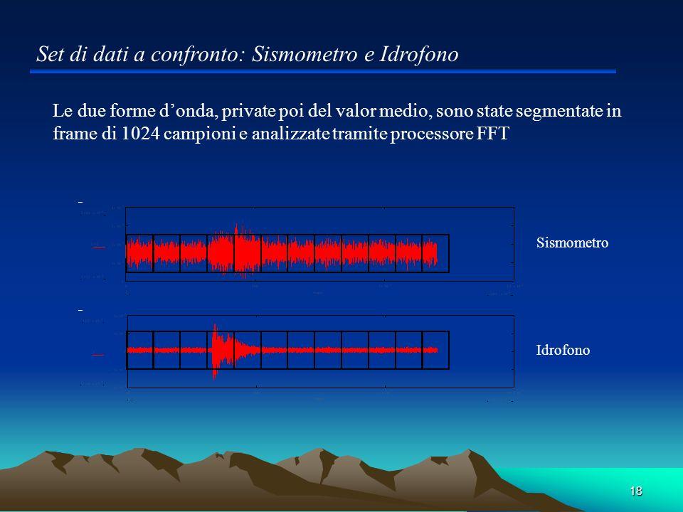 18 Set di dati a confronto: Sismometro e Idrofono Le due forme donda, private poi del valor medio, sono state segmentate in frame di 1024 campioni e a