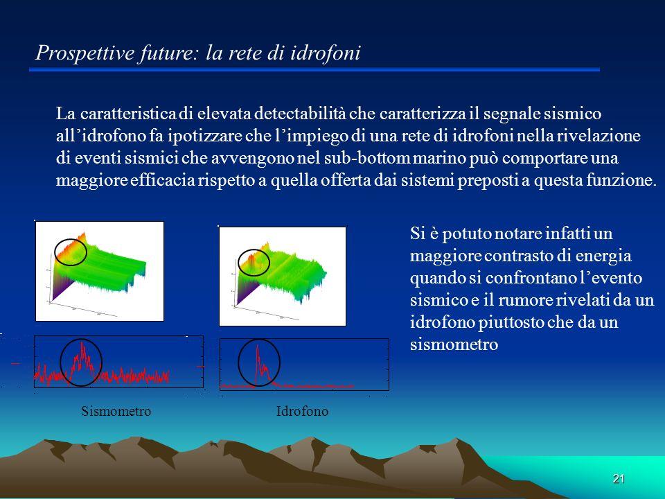21 Prospettive future: la rete di idrofoni La caratteristica di elevata detectabilità che caratterizza il segnale sismico allidrofono fa ipotizzare ch