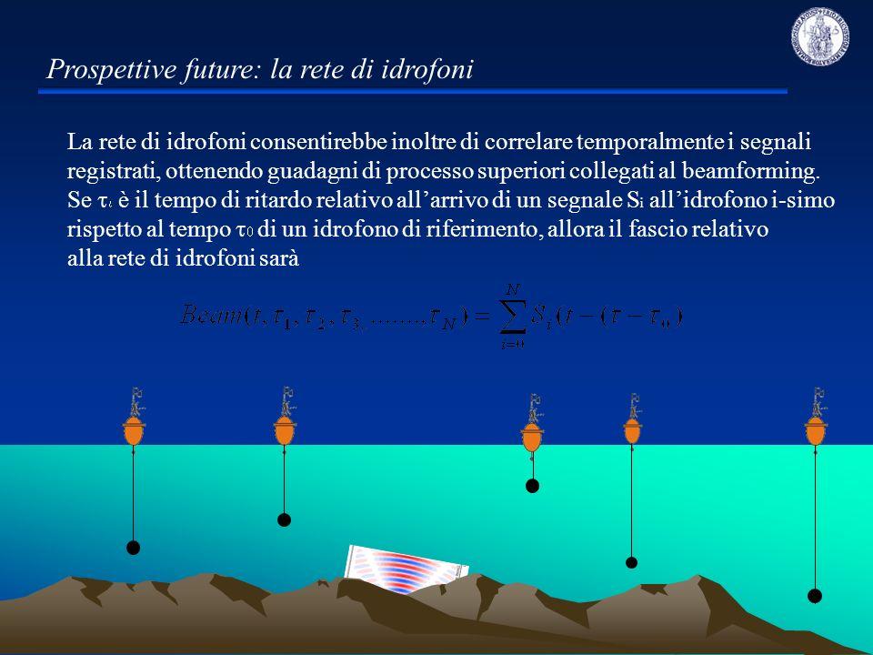 Dottorato di Ricerca in Rischio Sismico XXIII ciclo La rete di idrofoni consentirebbe inoltre di correlare temporalmente i segnali registrati, ottenen