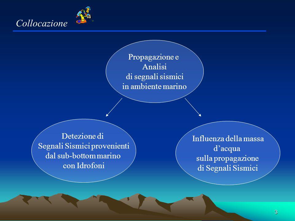 3 Propagazione e Analisi di segnali sismici in ambiente marino Detezione di Segnali Sismici provenienti dal sub-bottom marino con Idrofoni Influenza d