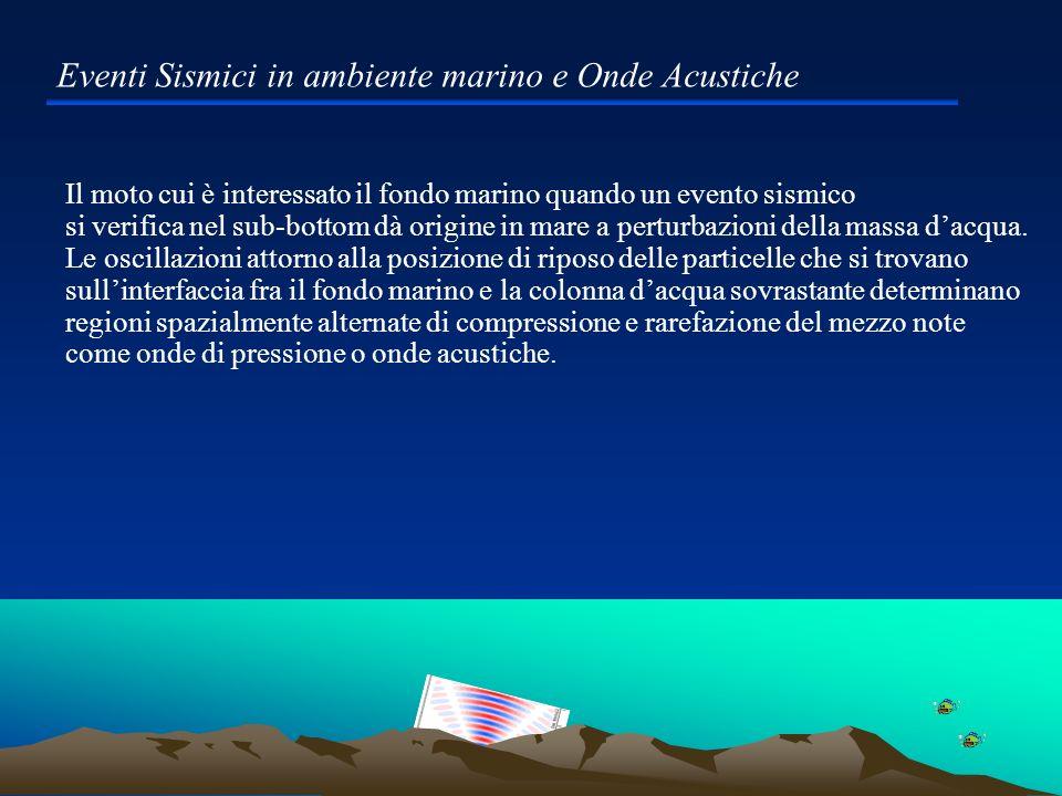 Il moto cui è interessato il fondo marino quando un evento sismico si verifica nel sub-bottom dà origine in mare a perturbazioni della massa dacqua. L