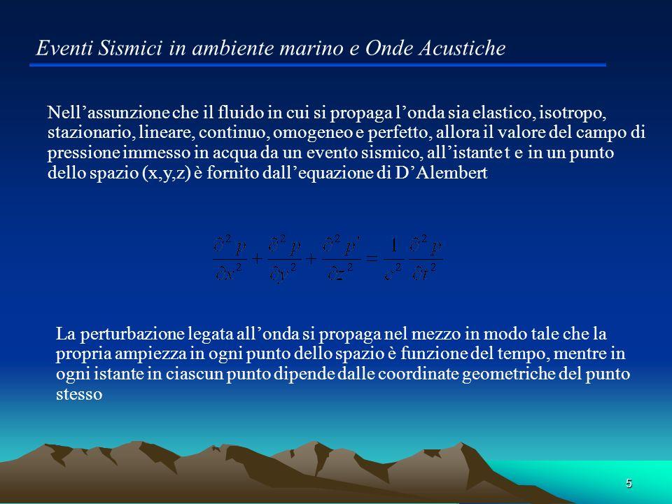 5 Nellassunzione che il fluido in cui si propaga londa sia elastico, isotropo, stazionario, lineare, continuo, omogeneo e perfetto, allora il valore d
