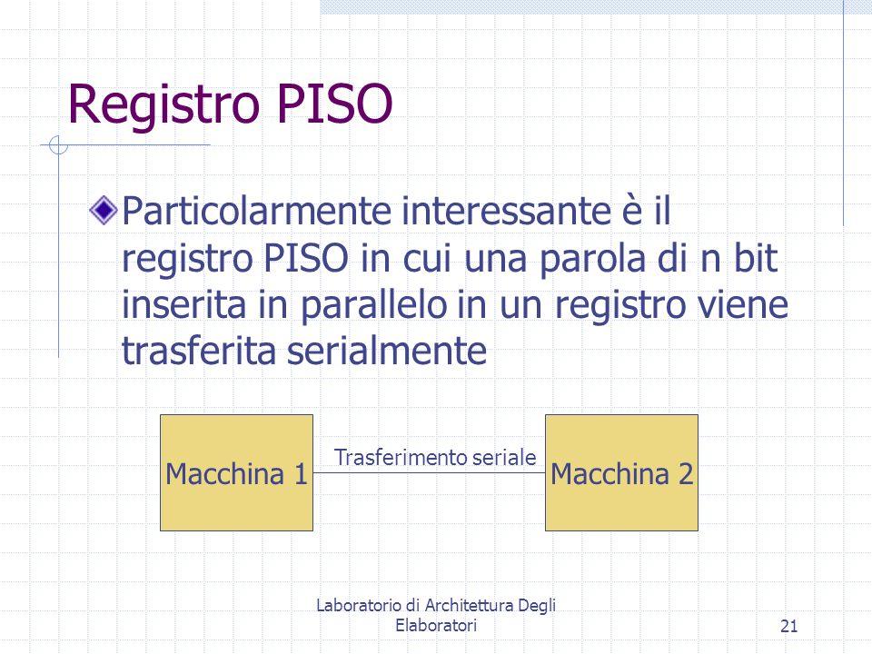 Laboratorio di Architettura Degli Elaboratori21 Registro PISO Particolarmente interessante è il registro PISO in cui una parola di n bit inserita in p