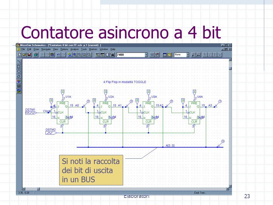 Laboratorio di Architettura Degli Elaboratori23 Contatore asincrono a 4 bit Si noti la raccolta dei bit di uscita in un BUS