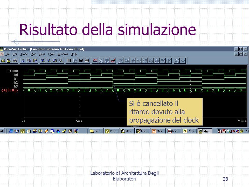 Laboratorio di Architettura Degli Elaboratori28 Risultato della simulazione Si è cancellato il ritardo dovuto alla propagazione del clock