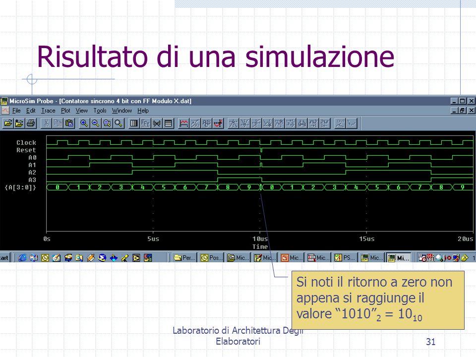 Laboratorio di Architettura Degli Elaboratori31 Risultato di una simulazione Si noti il ritorno a zero non appena si raggiunge il valore 1010 2 = 10 1
