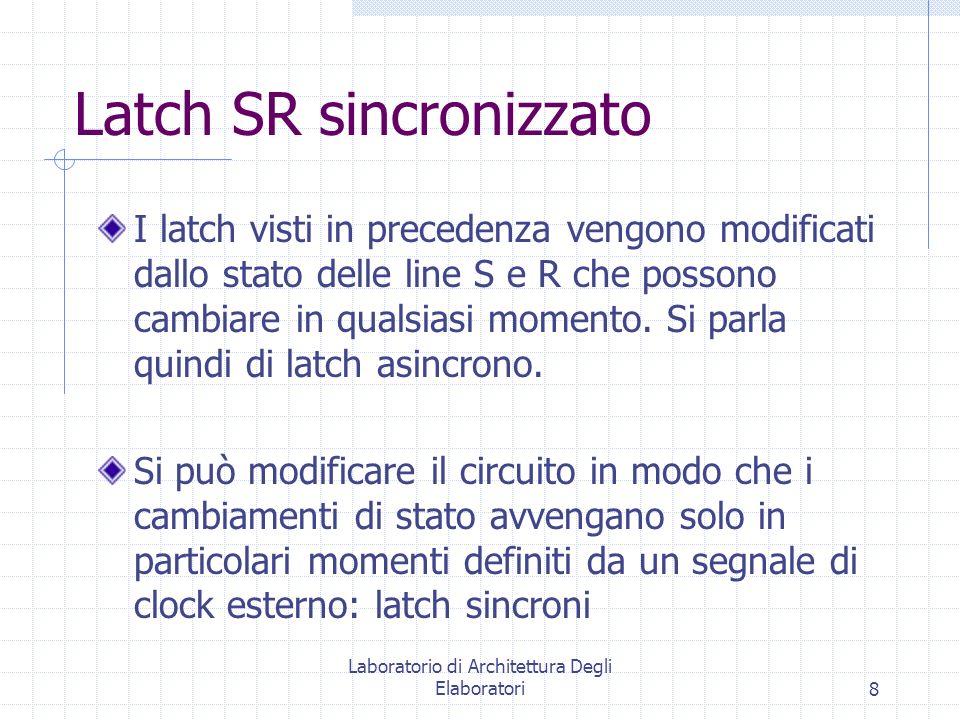 Laboratorio di Architettura Degli Elaboratori8 Latch SR sincronizzato I latch visti in precedenza vengono modificati dallo stato delle line S e R che