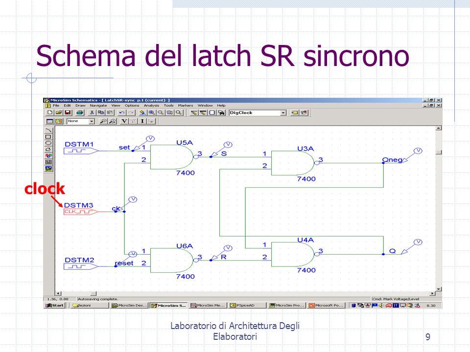 Laboratorio di Architettura Degli Elaboratori9 Schema del latch SR sincrono clock