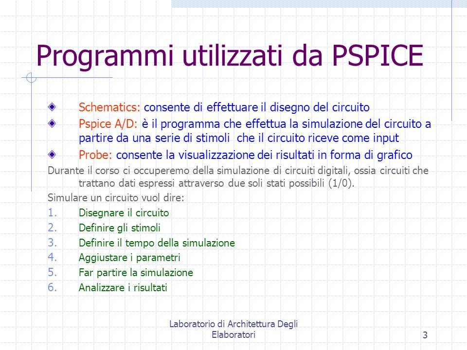 Laboratorio di Architettura Degli Elaboratori3 Programmi utilizzati da PSPICE Schematics: consente di effettuare il disegno del circuito Pspice A/D: è