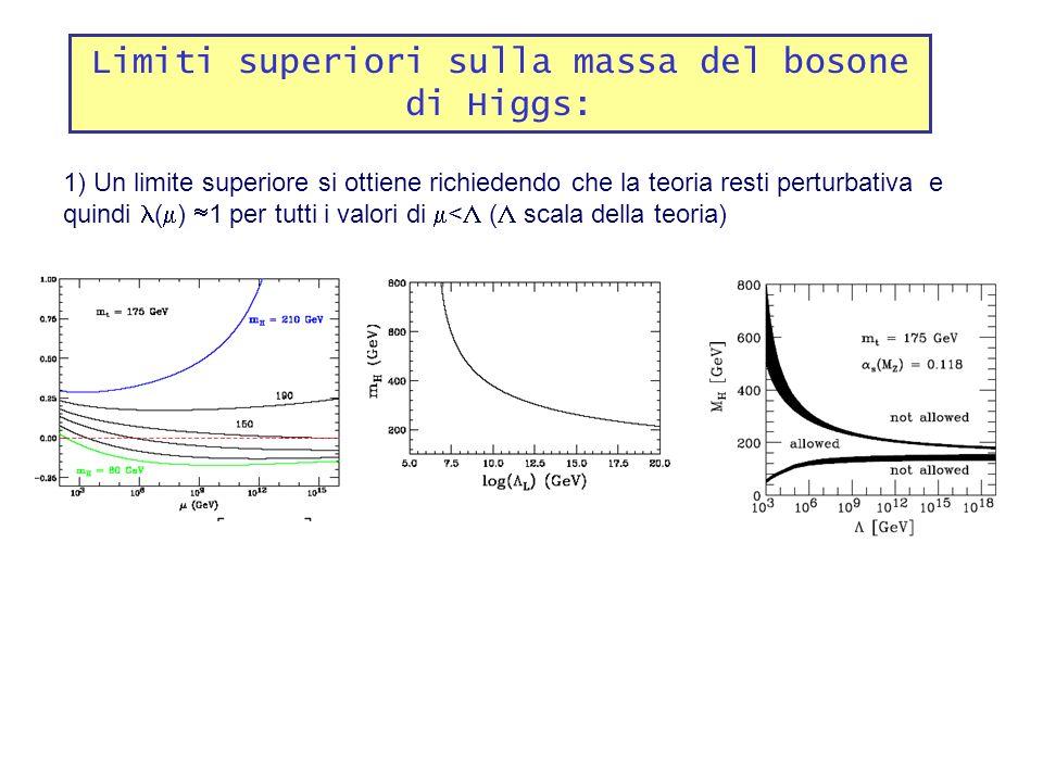 1) Un limite superiore si ottiene richiedendo che la teoria resti perturbativa e quindi ( ) 1 per tutti i valori di < ( scala della teoria) Limiti sup