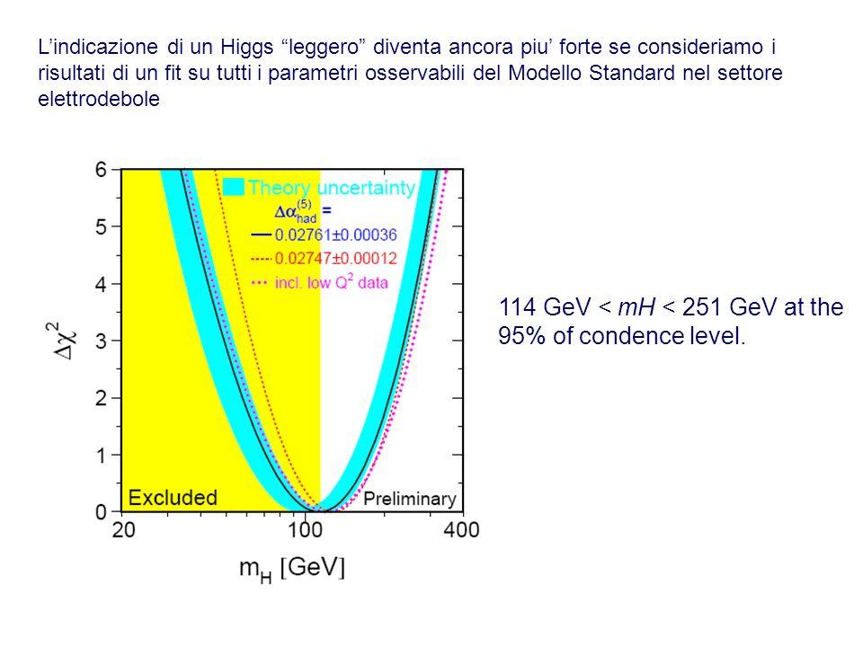 Lindicazione di un Higgs leggero diventa ancora piu forte se consideriamo i risultati di un fit su tutti i parametri osservabili del Modello Standard